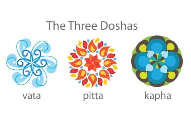 DOSHAS EXPLAINED